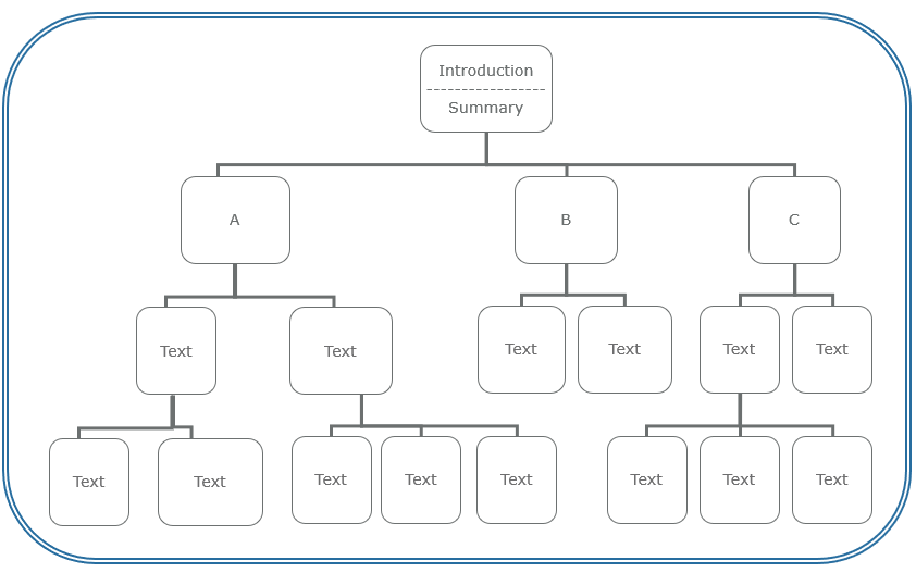Introduction and Summary in the QAT structure