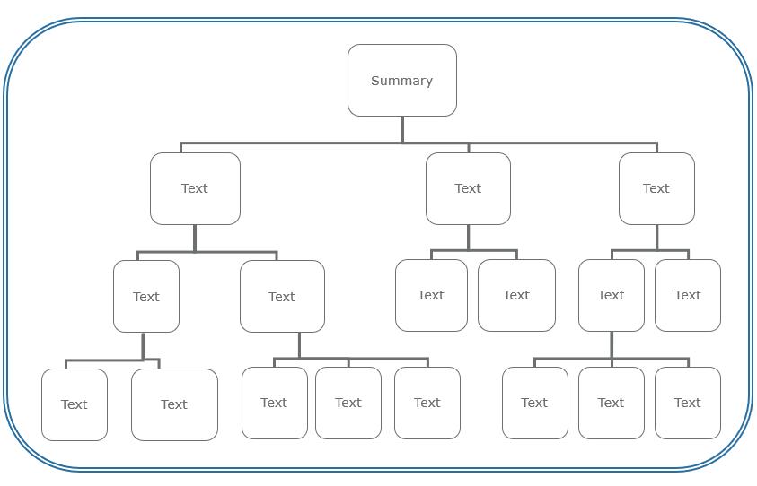 Generic QAT structure